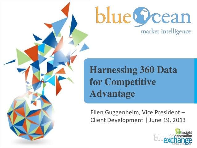 Harnessing 360 Data for Competitive Advantage Ellen Guggenheim, Vice President – Client Development   June 19, 2013
