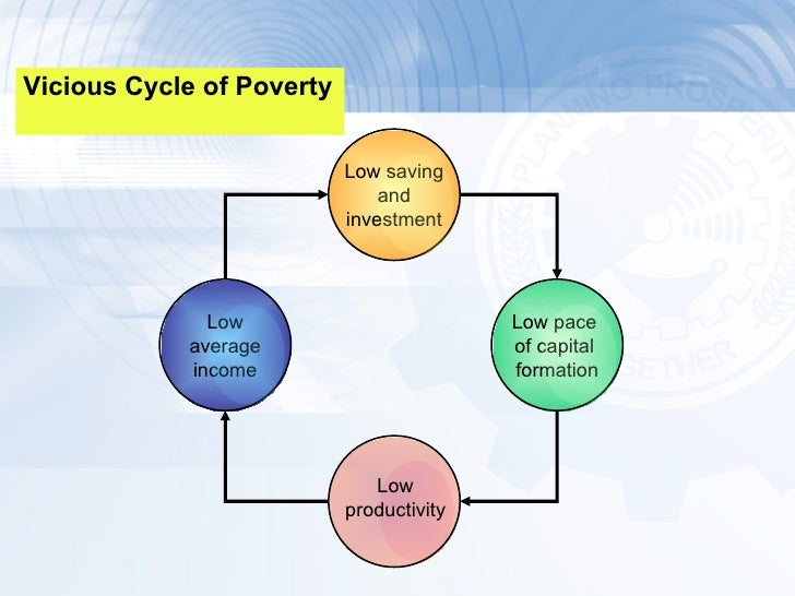 """breaking the vicious poverty cycle Over thinking can cloud our spirits and trap us in a cycle of  watch: let meditation break the vicious cycle of  """"what is the mind in the grip of vicious ."""