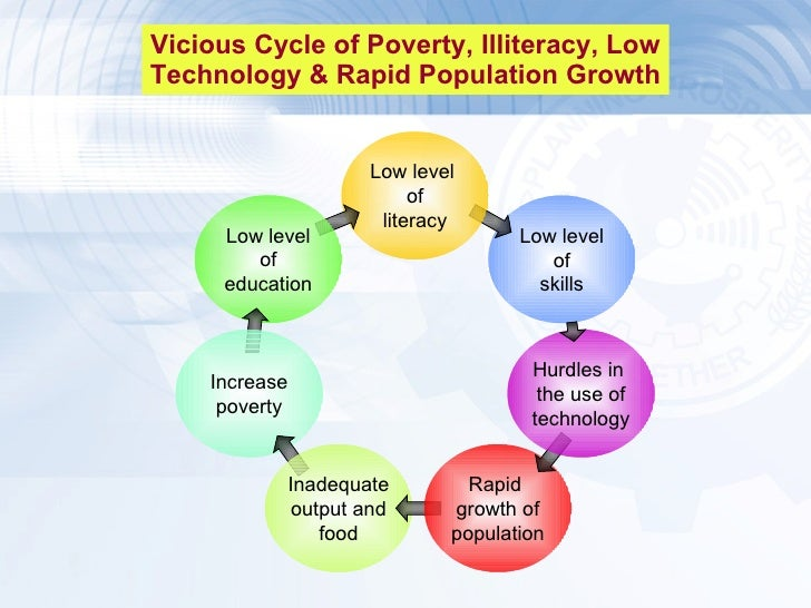 how to break vicious circle of poverty