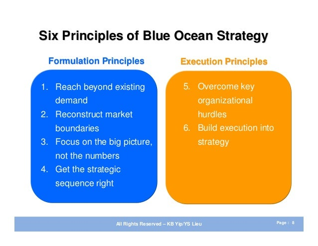 strategy blueoceanstrategy Instead of viciously competing with other companies, organizations should find a way to work in a marketplace that is free of competitors.