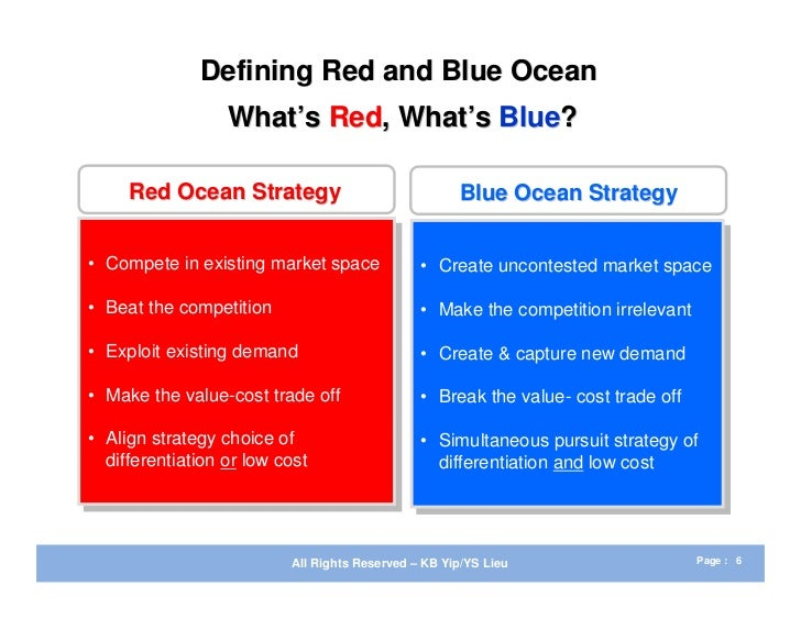 Blue ocean leadership grid essay