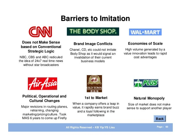 ... 60. Barriers To ...