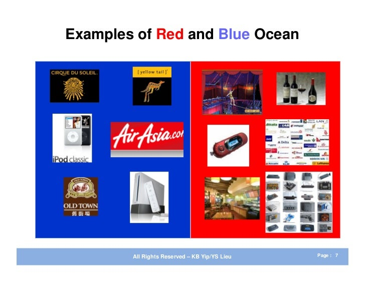 Blue Ocean Strategy - Summary and Examples