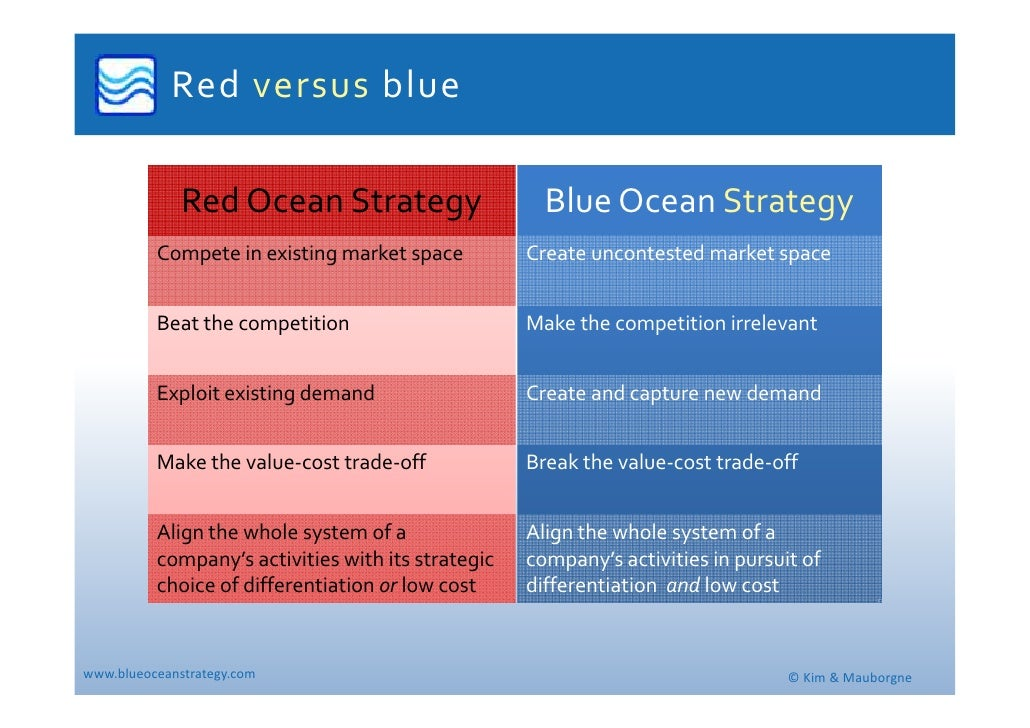 lg blue ocean strategy In mid 2006 lg launched blue ocean strategy campaign the campaign, entitled  'blue ocean 2 by 10' represented its aim to be among the.