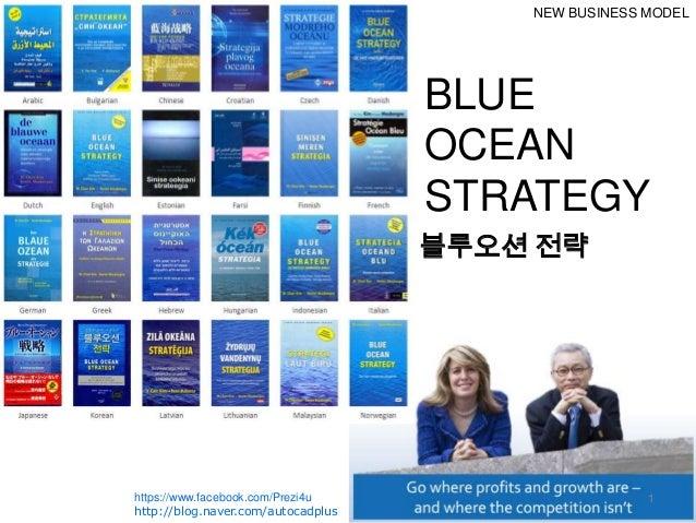 NEW BUSINESS MODEL                                    BLUE                                    OCEAN                       ...
