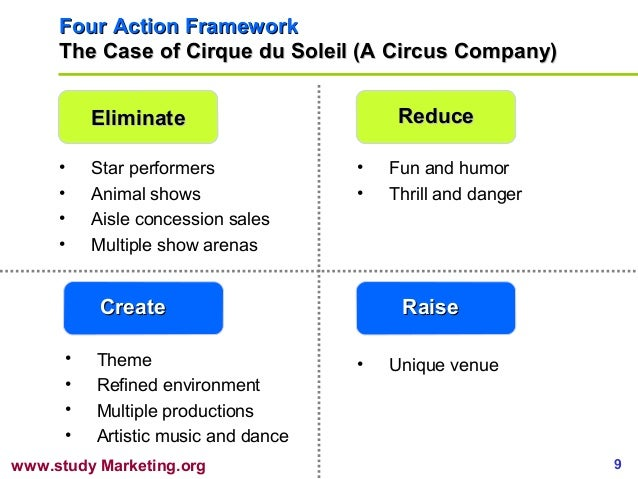 the product and strategy of cirque du soleil essay Using appropriate strategy and innovation frameworks, evaluate the key drivers of innovation and entrepreneurial opportunities contributing to the ongoing success of cirque du soleil.