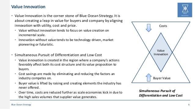 samsung blue ocean strategy pdf
