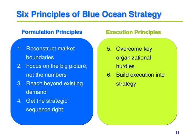Building a sustainable marketing effectiveness culture in your organisation