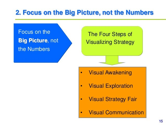 15www.study Marketing.org 2. Focus on the Big Picture, not the Numbers Focus on the Big Picture, not the Numbers The Four ...