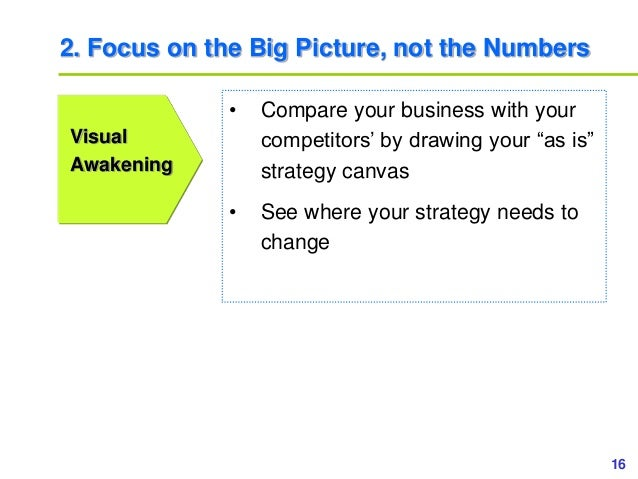 16www.study Marketing.org 2. Focus on the Big Picture, not the Numbers Visual Awakening • Compare your business with your ...