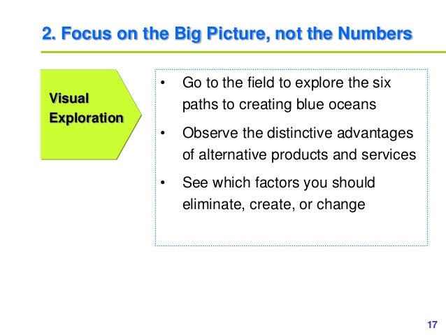 17www.study Marketing.org 2. Focus on the Big Picture, not the Numbers Visual Exploration • Go to the field to explore the...