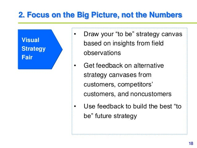 """18www.study Marketing.org 2. Focus on the Big Picture, not the Numbers Visual Strategy Fair • Draw your """"to be"""" strategy c..."""