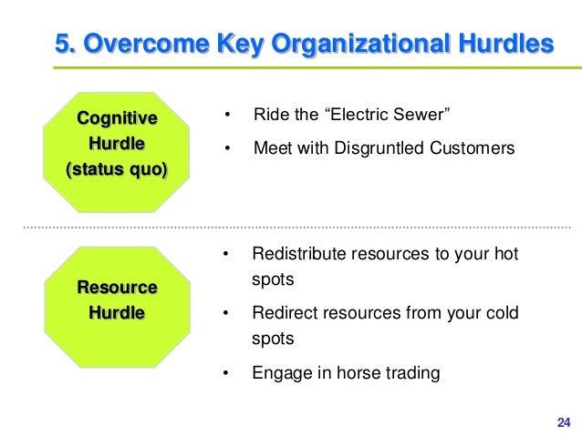 24www.study Marketing.org 5. Overcome Key Organizational Hurdles Cognitive Hurdle (status quo) Resource Hurdle • Ride the ...