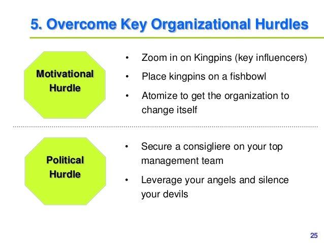 25www.study Marketing.org 5. Overcome Key Organizational Hurdles Motivational Hurdle Political Hurdle • Zoom in on Kingpin...