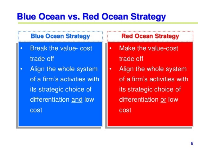 6www.study Marketing.org Blue Ocean vs. Red Ocean Strategy • Break the value- cost trade off • Align the whole system of a...