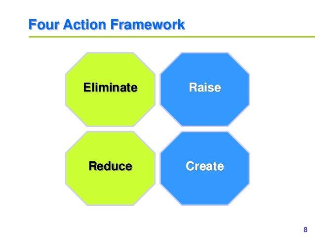 8www.study Marketing.org Four Action Framework Eliminate Reduce Raise Create