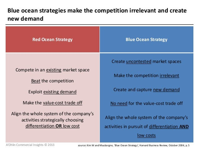 """blue and red ocean characteristics The basic intention of making competition irrelevant manifests itself in the strategies of """"blue ocean strategy companies"""" through the following two characteristics: focus & divergence."""