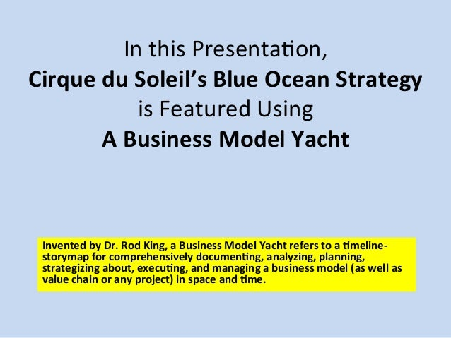 Cirque du Soleil's BLUE OCEAN STRATEGY: One-page Story of How Cirque du Soleil Used a Business Model Yacht to Sail to the Blue Ocean Slide 3