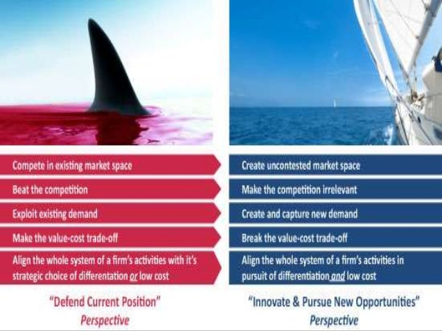introduction to applied blue ocean strategy The patients to seek in your market originally presented february 2010 agenda background why blue ocean strategy & what is it.
