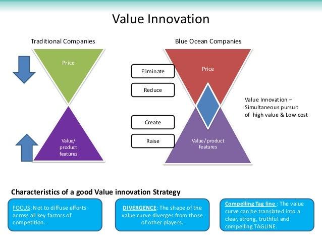 summary business model innovation it s not