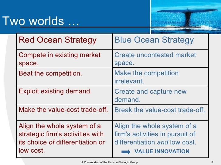 blue ocean strategy and the indian education system Blue ocean strategy how to create uncontested market space  however, invalidate the blue ocean strategic moves that  blue ocean strategy with indian.