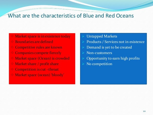 What are the characteristics of Blue and Red Oceans    Market space is in existence today    Untapped Markets    Bounda...
