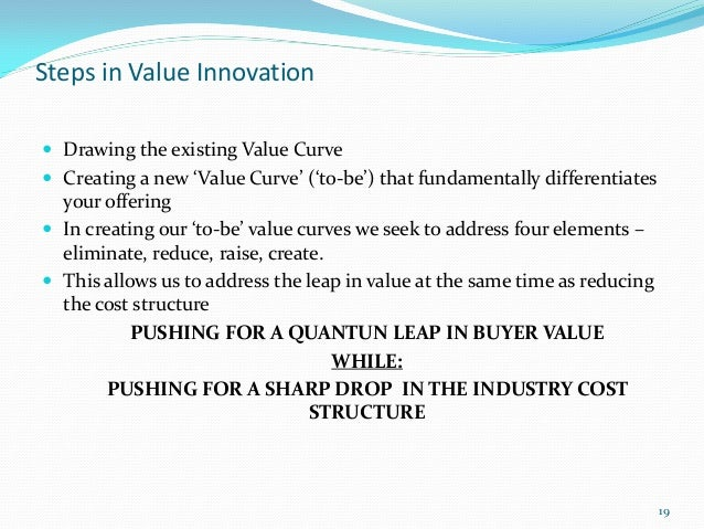 Steps in Value Innovation Drawing the existing Value Curve Creating a new 'Value Curve' ('to-be') that fundamentally dif...