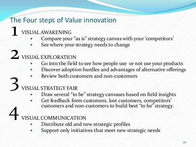 """The Four steps of Value innovation1   VISUAL AWAKENING          Compare your """"as is"""" strategy canvas with your 'competito..."""