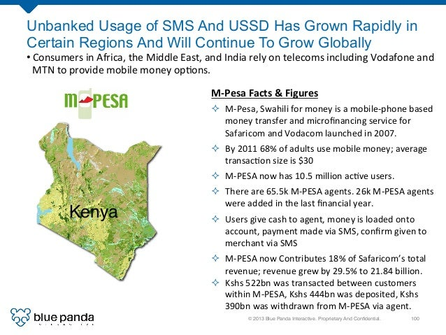 © 2013 Blue Panda Interactive. Proprietary And Confidential.! 100! Unbanked Usage of SMS And USSD Has Grown Rapidly in Cert...