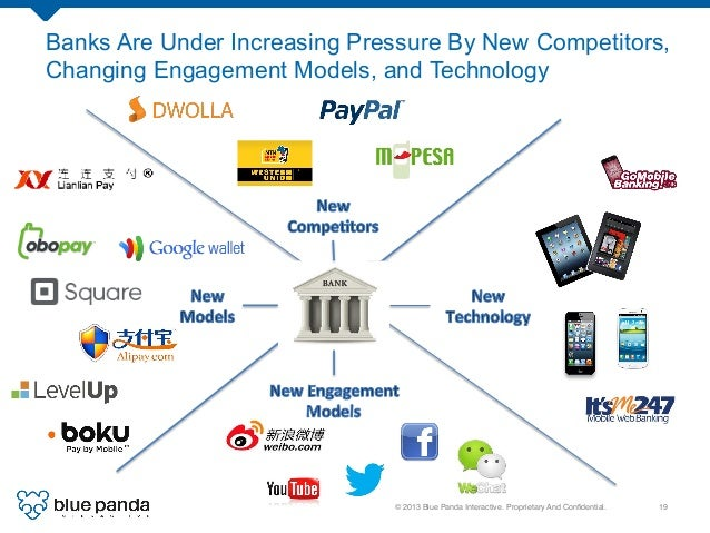 © 2013 Blue Panda Interactive. Proprietary And Confidential.! 19!          Banks Are Under Increasing Pressure By New...