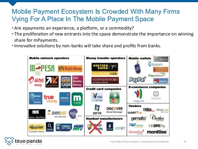© 2013 Blue Panda Interactive. Proprietary And Confidential.! 27! Mobile Payment Ecosystem Is Crowded With Many Firms Vying...