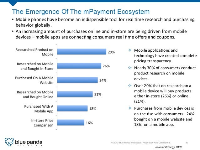© 2013 Blue Panda Interactive. Proprietary And Confidential.! 32! The Emergence Of The mPayment Ecosystem • Mobile  phon...