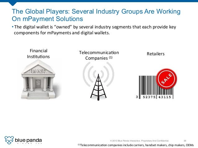 © 2013 Blue Panda Interactive. Proprietary And Confidential.! 36! The Global Players: Several Industry Groups Are Working O...