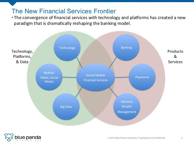 © 2013 Blue Panda Interactive. Proprietary And Confidential.! 4! The New Financial Services Frontier Technology   Mobile/...