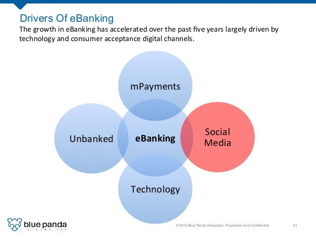 © 2013 Blue Panda Interactive. Proprietary And Confidential.! 41! Drivers Of eBanking eBanking   mPayments   Social  ...