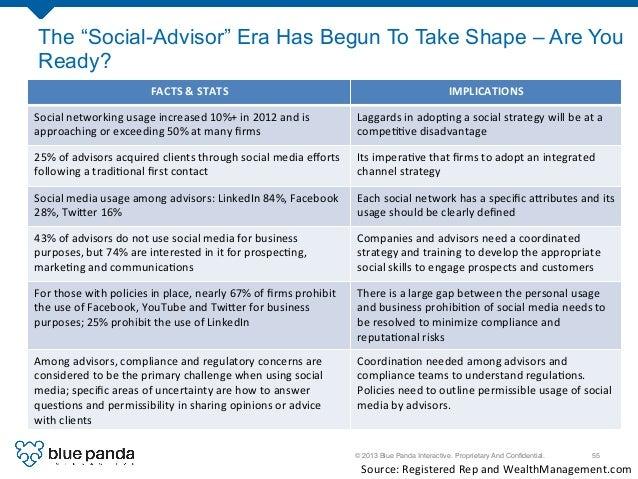 "© 2013 Blue Panda Interactive. Proprietary And Confidential.! 55! The ""Social-Advisor"" Era Has Begun To Take Shape – Are Yo..."