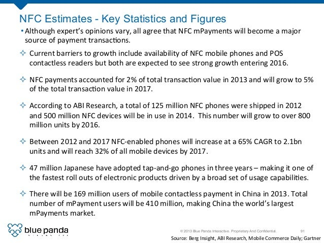 © 2013 Blue Panda Interactive. Proprietary And Confidential.! 91! NFC Estimates - Key Statistics and Figures ² Current  ...