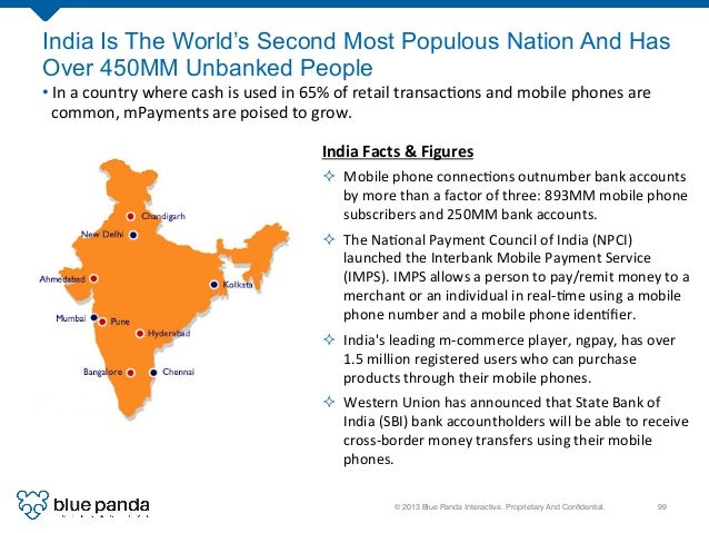 © 2013 Blue Panda Interactive. Proprietary And Confidential.! 99! India Is The World's Second Most Populous Nation And Has ...
