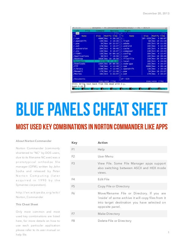 December 20, 2013  Blue Panels Cheat Sheet Most used key combinations in Norton Commander like apps About Norton Commander...