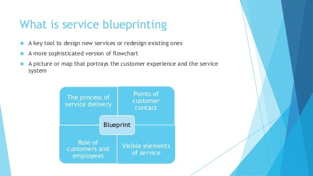 What is service blueprinting   A key tool to design new services or redesign existing ones   A more sophisticated versio...