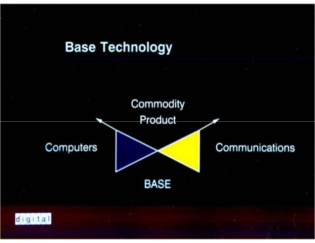 Business blueprint for electronic business 6 base technology malvernweather Image collections