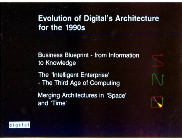 Business blueprint for electronic business evolution malvernweather Image collections