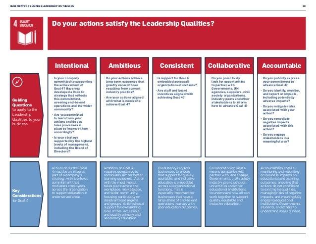 Blueprint for business leadership on the sdgs blueprint for business malvernweather Choice Image