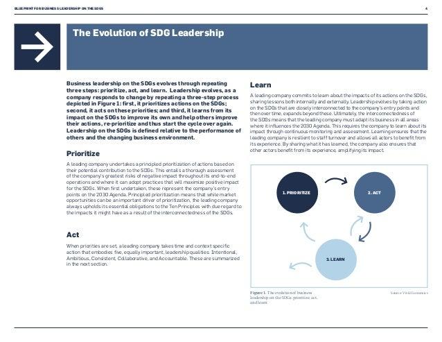 Blueprint for business leadership on the sdgs blueprint for business malvernweather Image collections