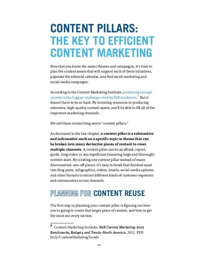 The blueprint of a modern marketing campaign caroline lalla web marketing manager at lenovo 10 malvernweather Choice Image