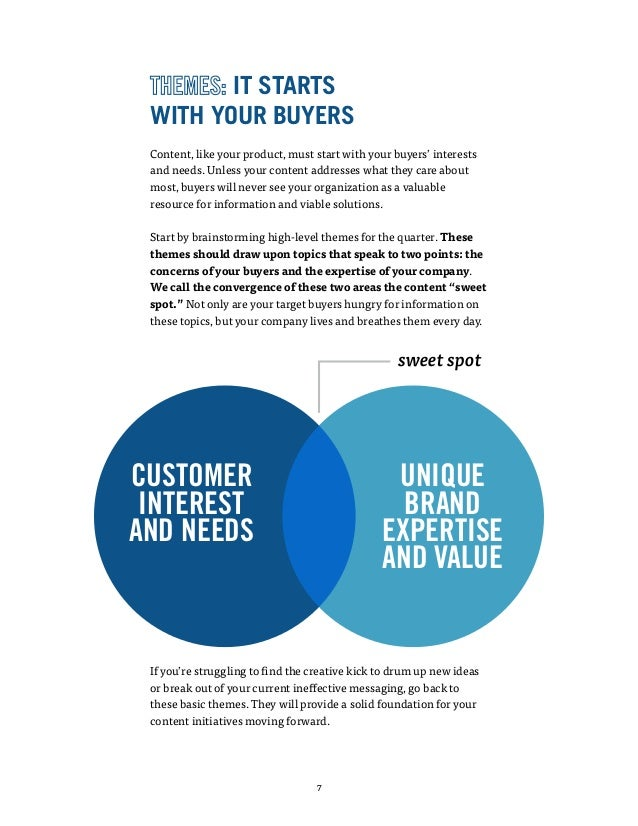 The blueprint of a modern marketing campaign 7 malvernweather Choice Image
