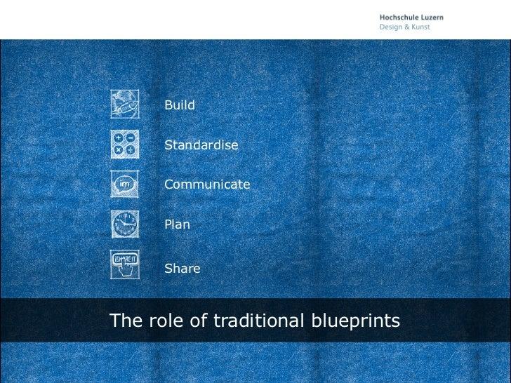 Blueprint+: Developing a Tool for Service Design Slide 2
