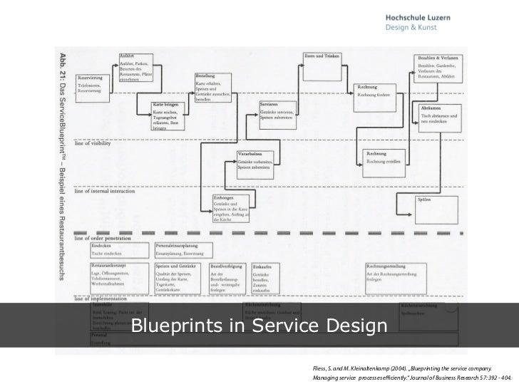 Blue print design idealstalist blue print design malvernweather Image collections