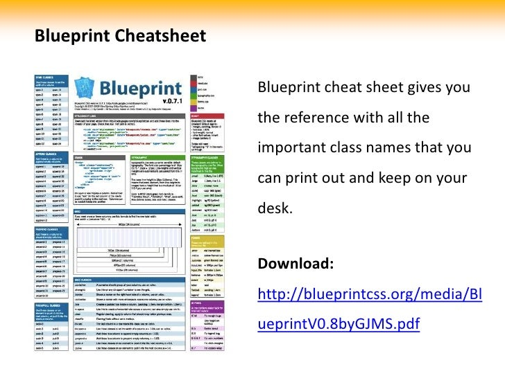 Blueprint css framework speedy development 14 malvernweather Images
