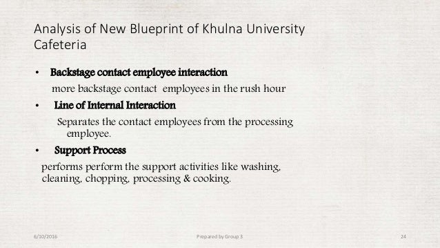 Blue print of kus cafateria 24 analysis of new blueprint of khulna university cafeteria backstage contact malvernweather Gallery